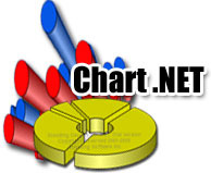 Steware Chart .NET discount coupon