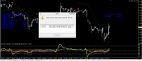 Forex Profit Loader: ALL Pairs Trade Alert Software discount coupon
