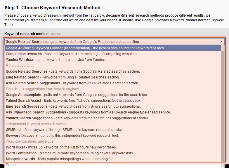 Keyword research Method
