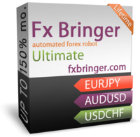 Fx Bringer Ultimate discount coupon
