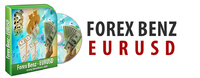 Forex Benz – EURUSD 1 License discount coupon
