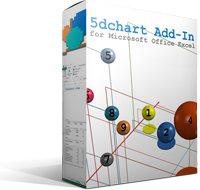 5dchart Add-In – License discount coupon