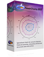 <p> 	PowerCharts XT is a set of advanced charting widgets for specialized applications like network diagrams, financial planning, simulation, hierarchical structures and stock prices. It offers highly interactive capabilities like visual editing of data, drag & drop arrangement of data nodes, interactive layout of hierarchies and switching & changing of axis limits. Many of the charts are first-of-its-kind on the web, letting you add Rich Internet Application functionality with ease.</p>