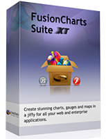 FusionCharts Suite Website License Screen shot