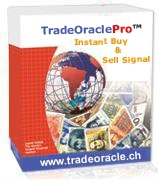 5% Discount Coupon code for Tradersoracle pro