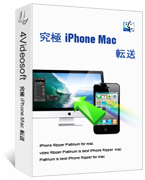 4Videosoft iPhone Mac 転送 coupon