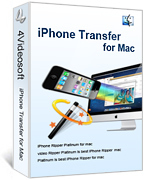 buy discount 4Videosoft iPhone Transfer for Mac with coupon code