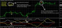 Swing Meter FX indicator - qSwing Meter forex Indicator for MetaTrader4 platform